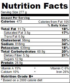 Chicken Parmigiana Nutritional Information