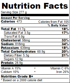 Chicken Parmigiana Nutritional Information